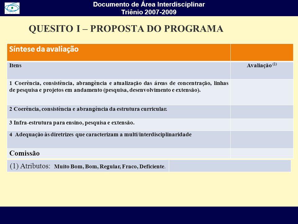 Documento de Área Interdisciplinar Triênio 2007-2009 QUESITO I – PROPOSTA DO PROGRAMA Síntese da avaliação ItensAvaliação (1) 1 Coerência, consistênci