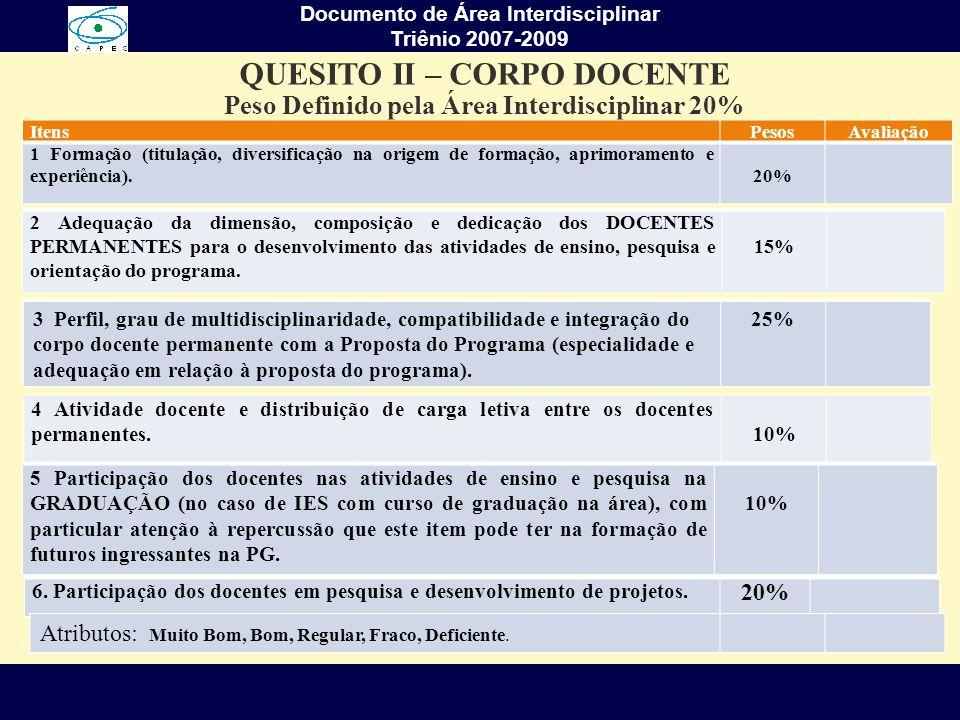 Documento de Área Interdisciplinar Triênio 2007-2009 QUESITO II – CORPO DOCENTE Peso Definido pela Área Interdisciplinar 20% ItensPesosAvaliação 1 For