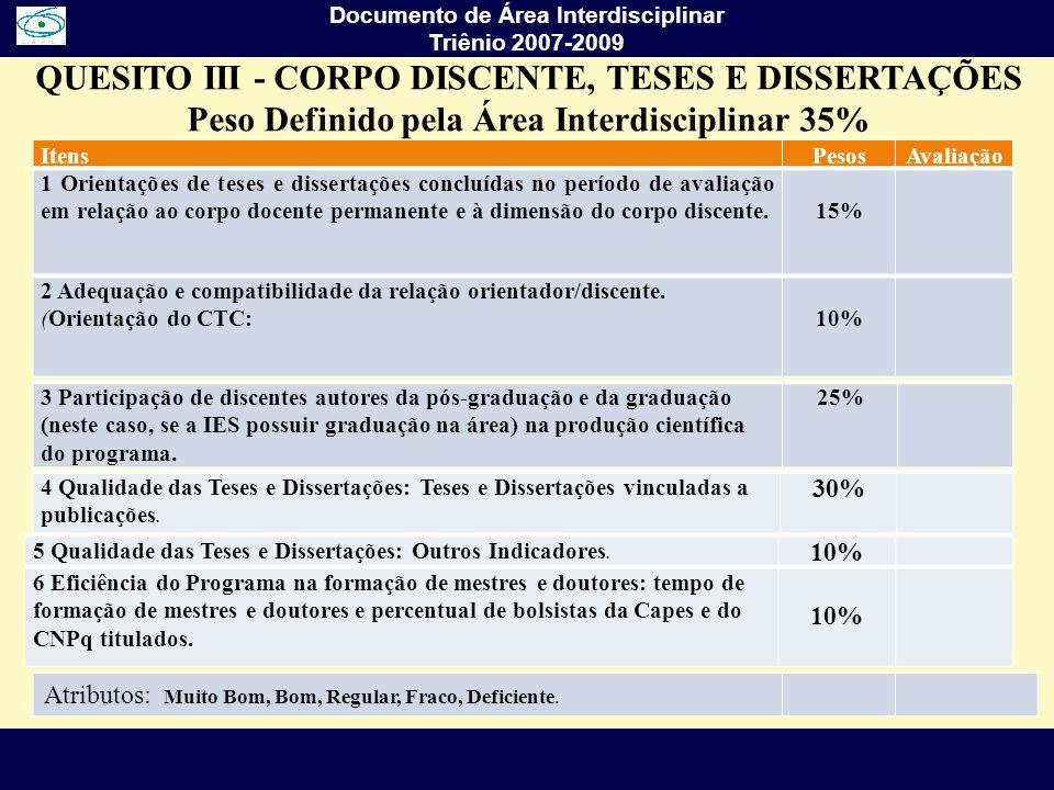 QUESITO III - CORPO DISCENTE, TESES E DISSERTAÇÕES Peso Definido pela Área Interdisciplinar 35% ItensPesosAvaliação 1 Orientações de teses e dissertaç