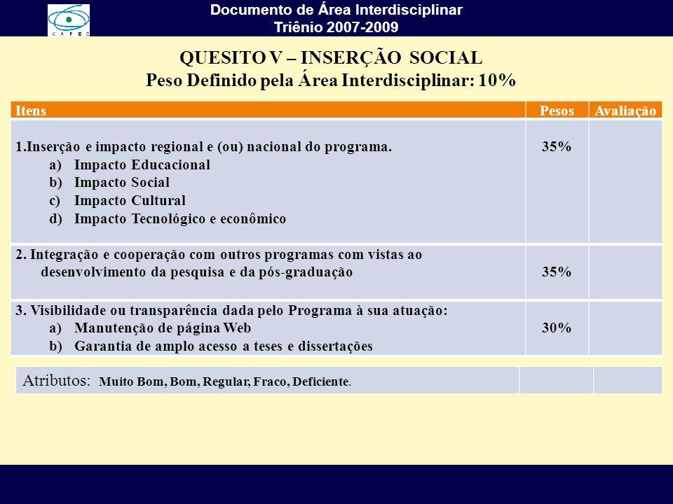 QUESITO V – INSERÇÃO SOCIAL Peso Definido pela Área Interdisciplinar: 10% ItensPesosAvaliação 1.Inserção e impacto regional e (ou) nacional do program