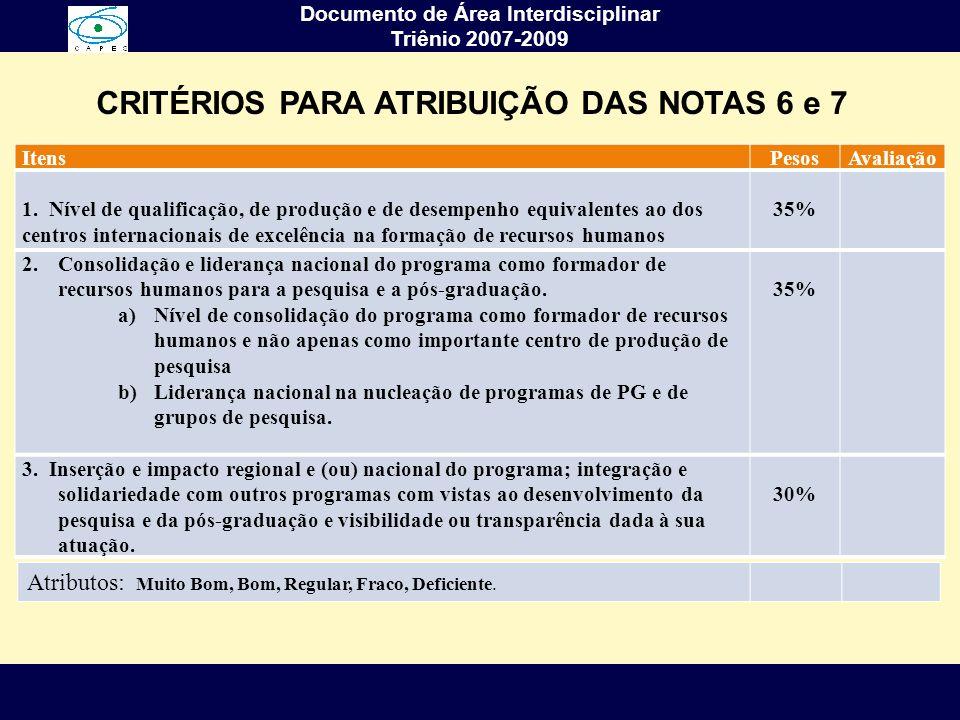 CRITÉRIOS PARA ATRIBUIÇÃO DAS NOTAS 6 e 7 ItensPesosAvaliação 1. Nível de qualificação, de produção e de desempenho equivalentes ao dos centros intern