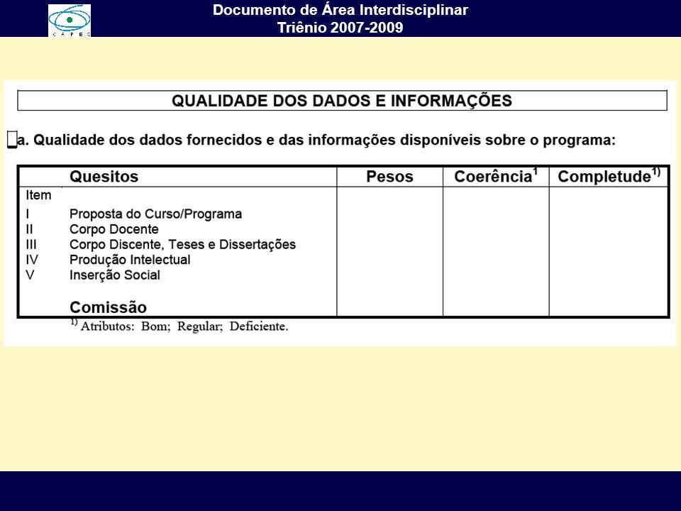 Documento de Área Interdisciplinar Triênio 2007-2009