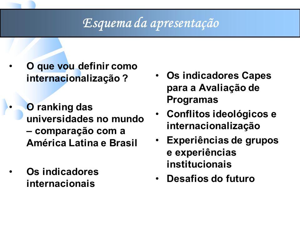 Esquema da apresentação O que vou definir como internacionalização .