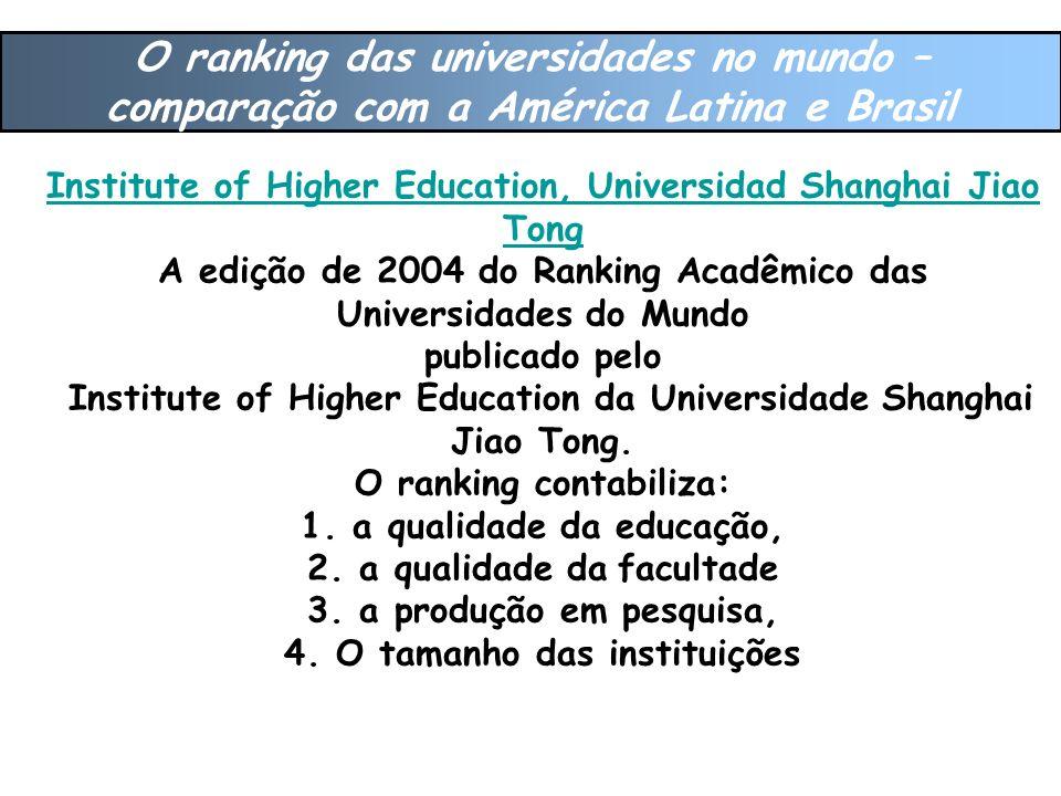 O ranking das universidades no mundo – comparação com a América Latina e Brasil Institute of Higher Education, Universidad Shanghai Jiao Tong A edição de 2004 do Ranking Acadêmico das Universidades do Mundo publicado pelo Institute of Higher Education da Universidade Shanghai Jiao Tong.