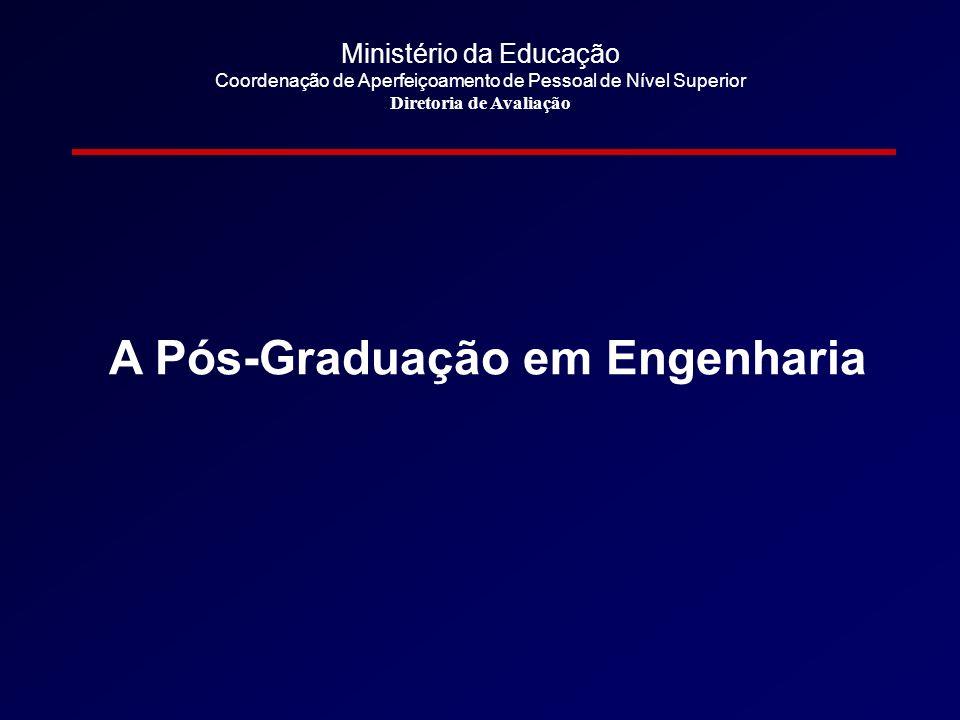 Ministério da Educação Coordenação de Aperfeiçoamento de Pessoal de Nível Superior Diretoria de Avaliação A Pós-Graduação em Engenharia