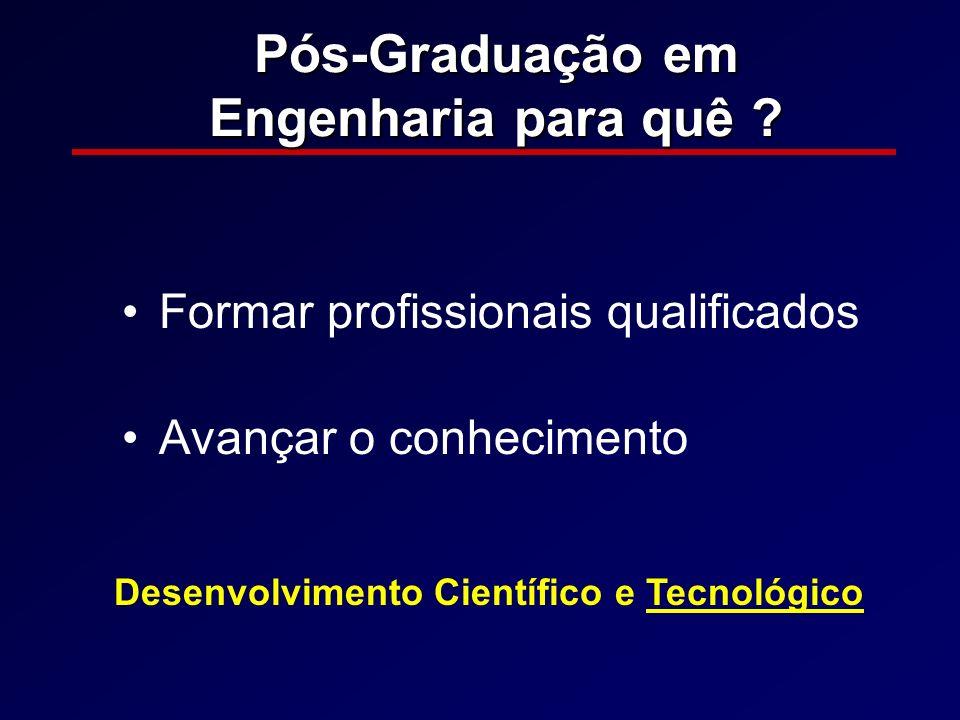 Pós-Graduação em Engenharia para quê ? Formar profissionais qualificados Avançar o conhecimento Desenvolvimento Científico e Tecnológico