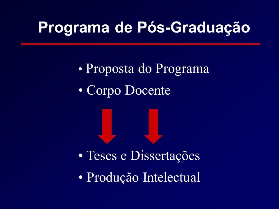 Proposta do Programa Corpo Docente Teses e Dissertações Produção Intelectual Programa de Pós-Graduação