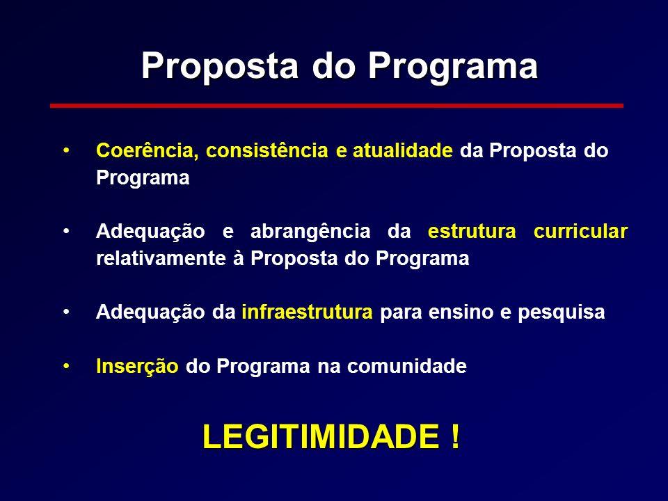 Coerência, consistência e atualidade da Proposta do Programa Adequação e abrangência da estrutura curricular relativamente à Proposta do Programa Adeq