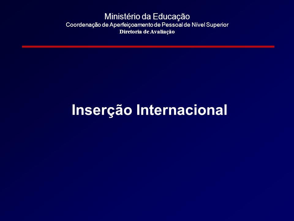 Ministério da Educação Coordenação de Aperfeiçoamento de Pessoal de Nível Superior Diretoria de Avaliação Inserção Internacional