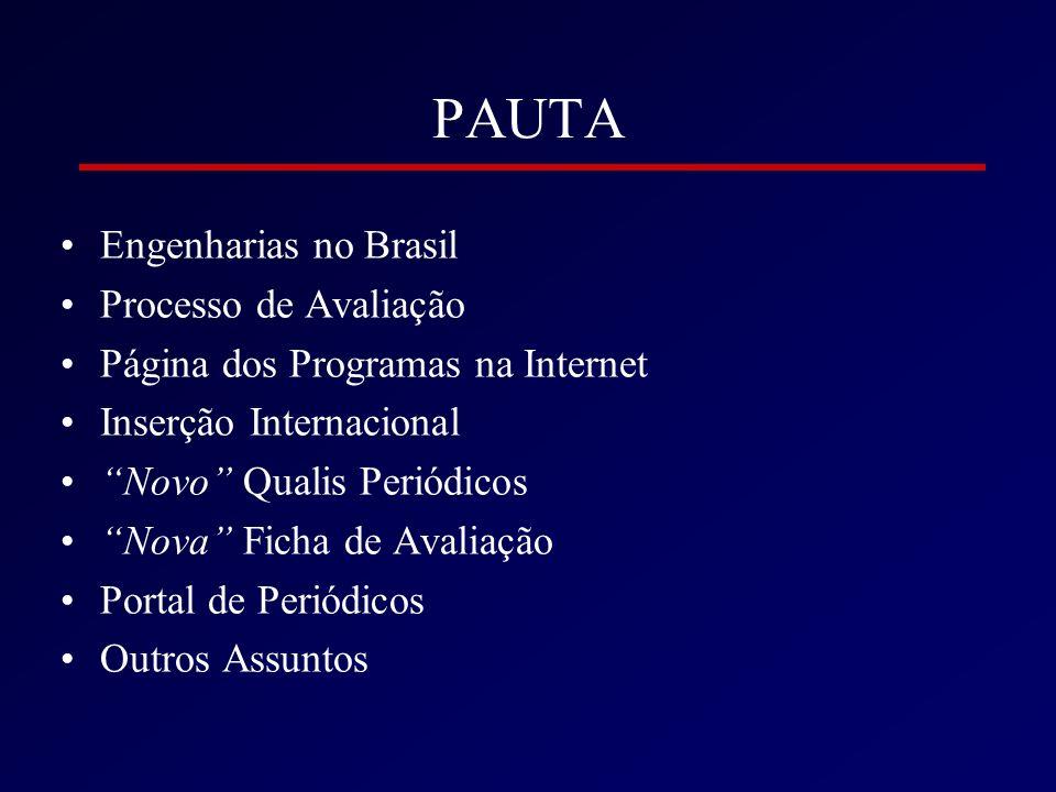 PAUTA Engenharias no Brasil Processo de Avaliação Página dos Programas na Internet Inserção Internacional Novo Qualis Periódicos Nova Ficha de Avaliaç