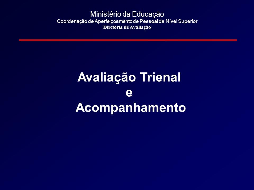Ministério da Educação Coordenação de Aperfeiçoamento de Pessoal de Nível Superior Diretoria de Avaliação Avaliação Trienal e Acompanhamento