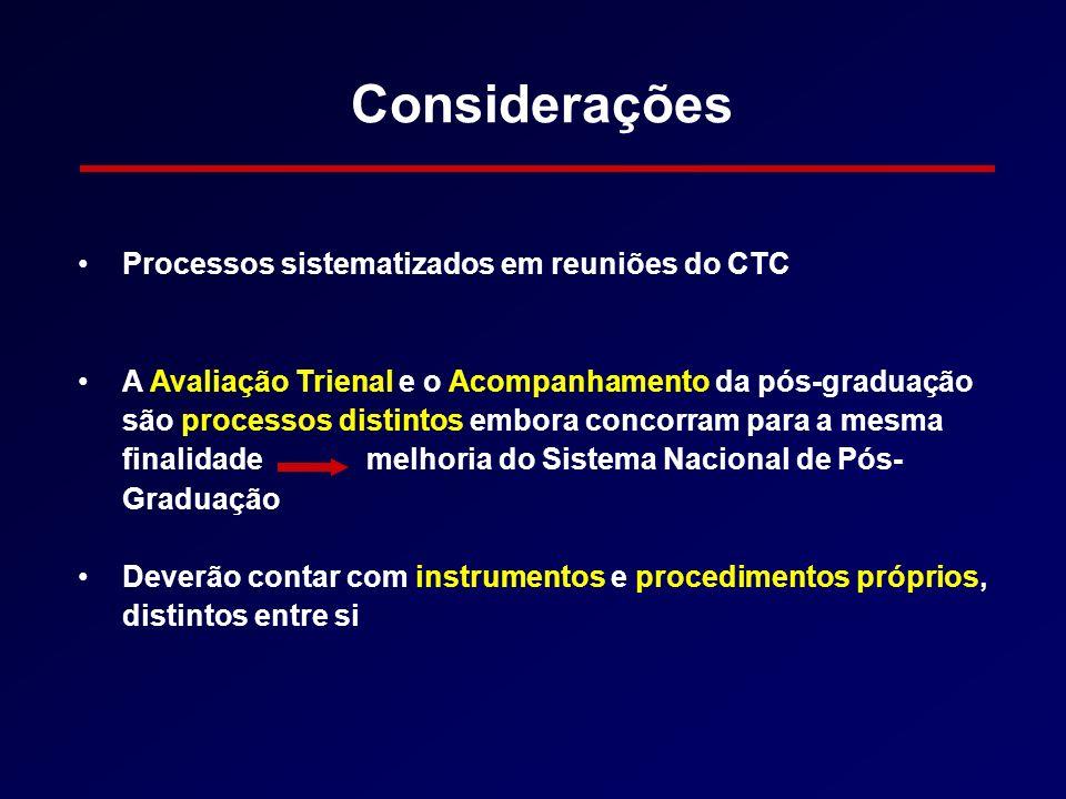 Considerações Processos sistematizados em reuniões do CTC A Avaliação Trienal e o Acompanhamento da pós-graduação são processos distintos embora conco