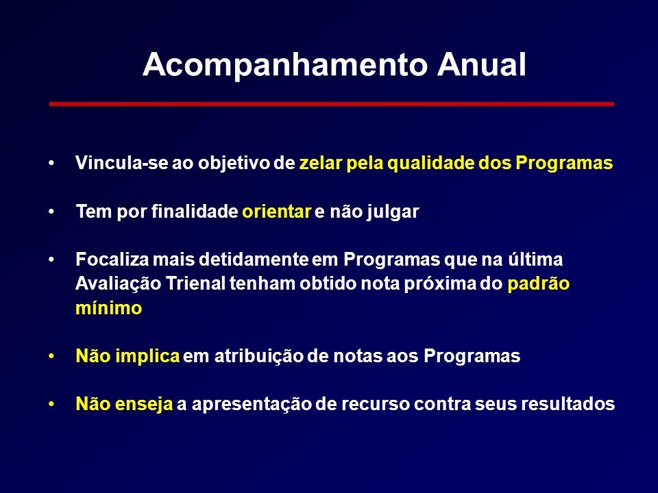 Acompanhamento Anual Vincula-se ao objetivo de zelar pela qualidade dos Programas Tem por finalidade orientar e não julgar Focaliza mais detidamente e