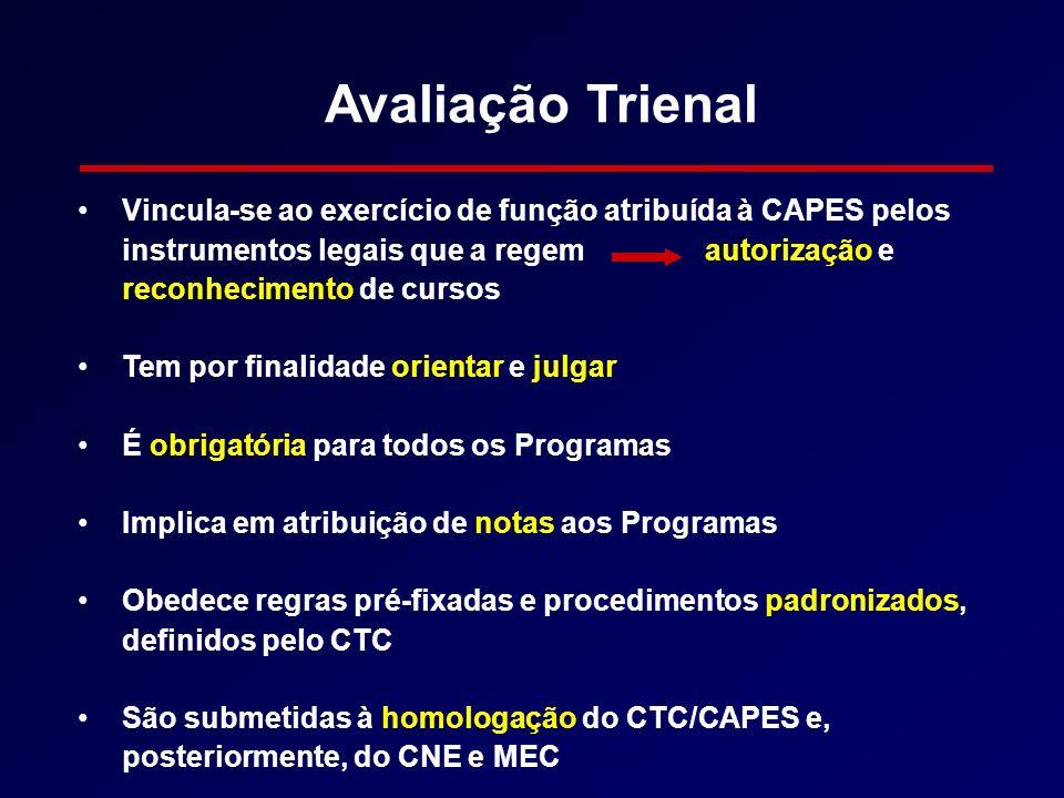Avaliação Trienal Vincula-se ao exercício de função atribuída à CAPES pelos instrumentos legais que a regem autorização e reconhecimento de cursos Tem