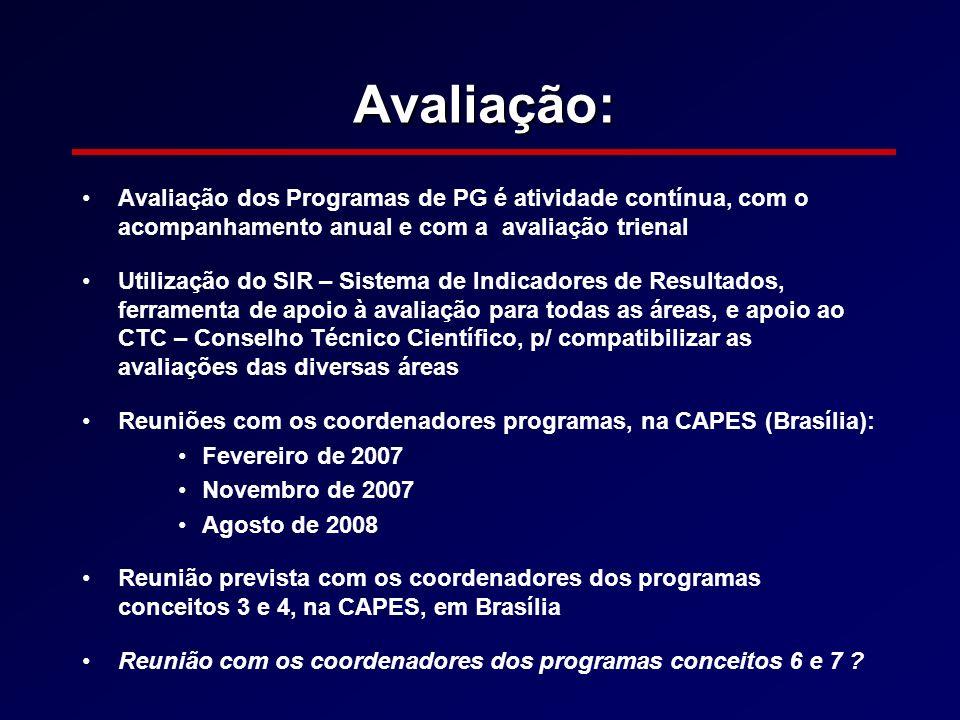 Avaliação: Avaliação dos Programas de PG é atividade contínua, com o acompanhamento anual e com a avaliação trienal Utilização do SIR – Sistema de Ind