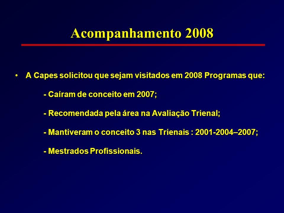 Acompanhamento 2008 A Capes solicitou que sejam visitados em 2008 Programas que:A Capes solicitou que sejam visitados em 2008 Programas que: - Caíram