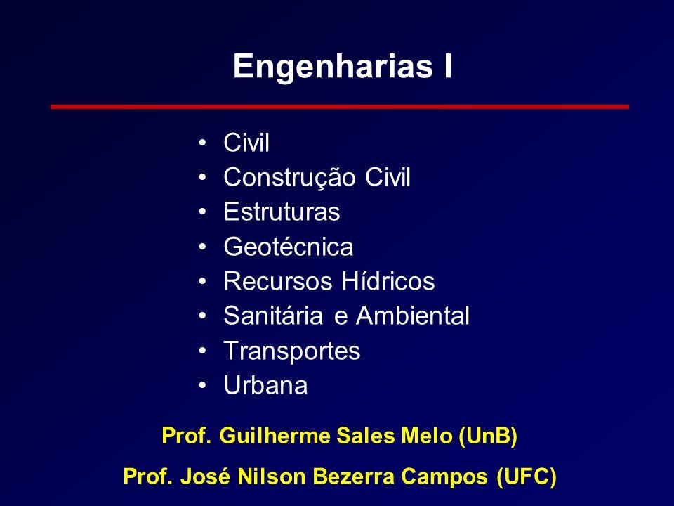 Engenharias I Civil Construção Civil Estruturas Geotécnica Recursos Hídricos Sanitária e Ambiental Transportes Urbana Prof. Guilherme Sales Melo (UnB)