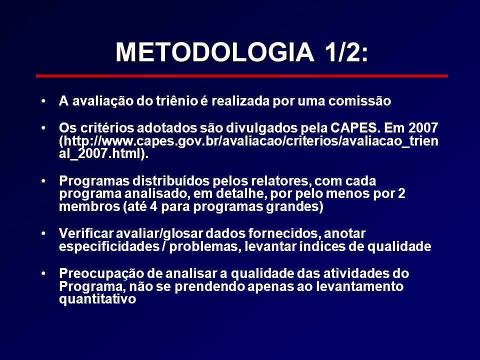 METODOLOGIA 1/2: A avaliação do triênio é realizada por uma comissão Os critérios adotados são divulgados pela CAPES. Em 2007 (http://www.capes.gov.br