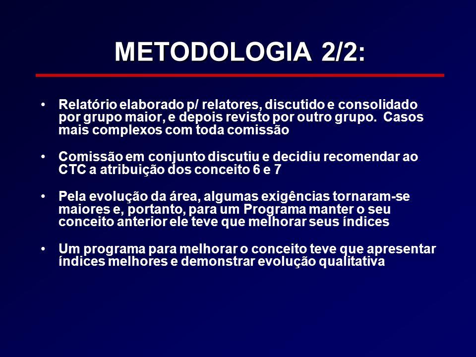 METODOLOGIA 2/2: Relatório elaborado p/ relatores, discutido e consolidado por grupo maior, e depois revisto por outro grupo. Casos mais complexos com