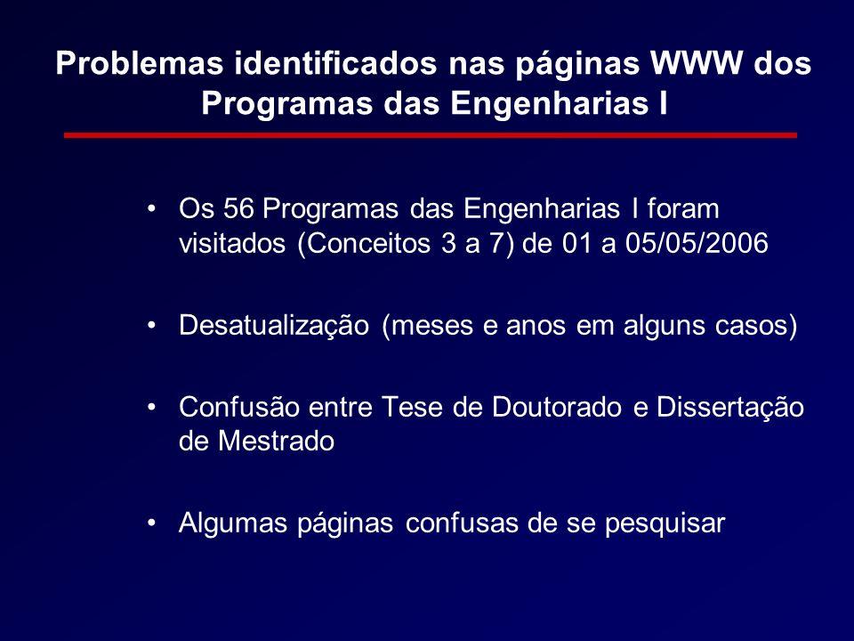 Problemas identificados nas páginas WWW dos Programas das Engenharias I Os 56 Programas das Engenharias I foram visitados (Conceitos 3 a 7) de 01 a 05