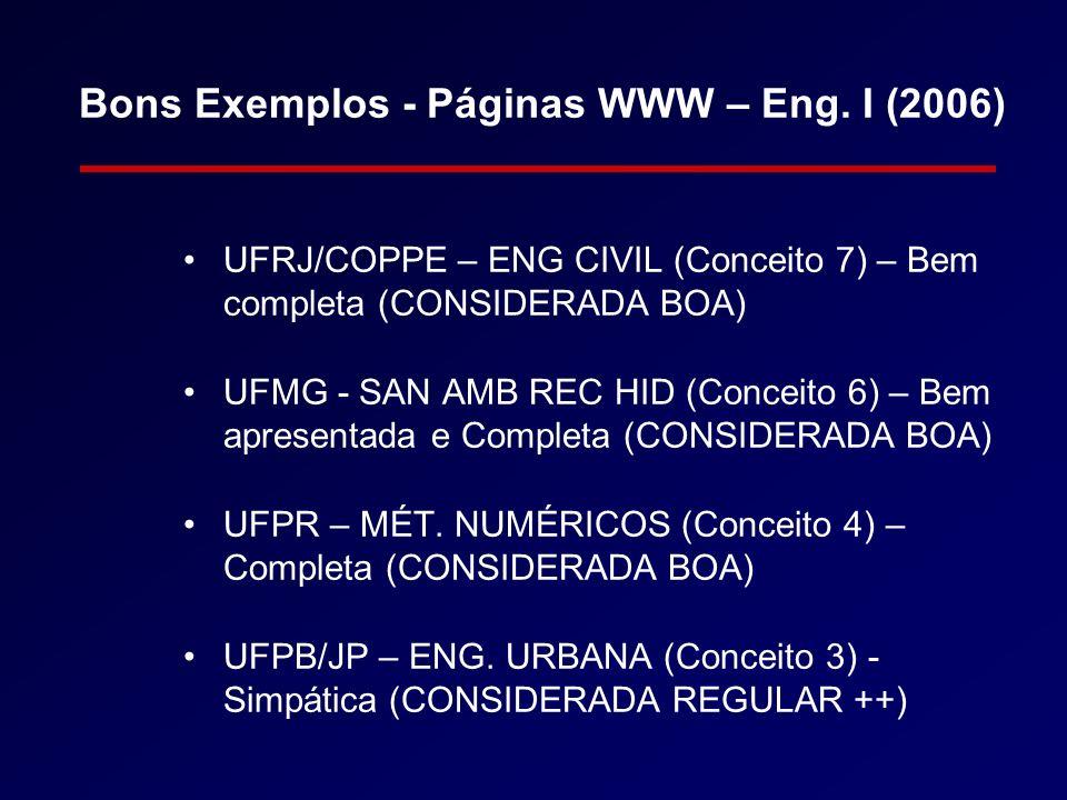 Bons Exemplos - Páginas WWW – Eng. I (2006) UFRJ/COPPE – ENG CIVIL (Conceito 7) – Bem completa (CONSIDERADA BOA) UFMG - SAN AMB REC HID (Conceito 6) –