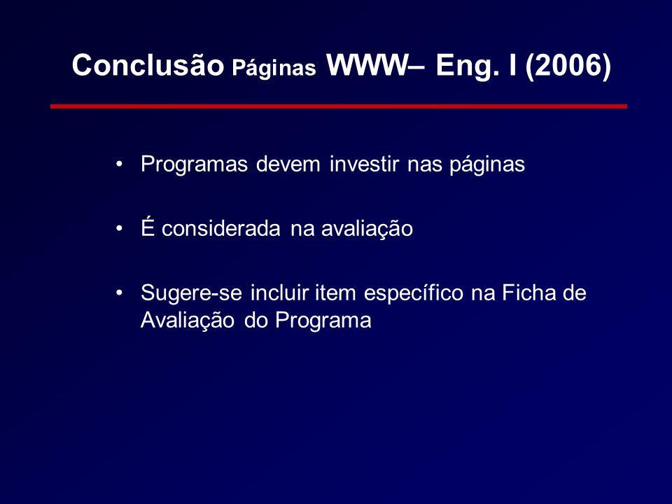 Conclusão Páginas WWW– Eng. I (2006) Programas devem investir nas páginas É considerada na avaliação Sugere-se incluir item específico na Ficha de Ava