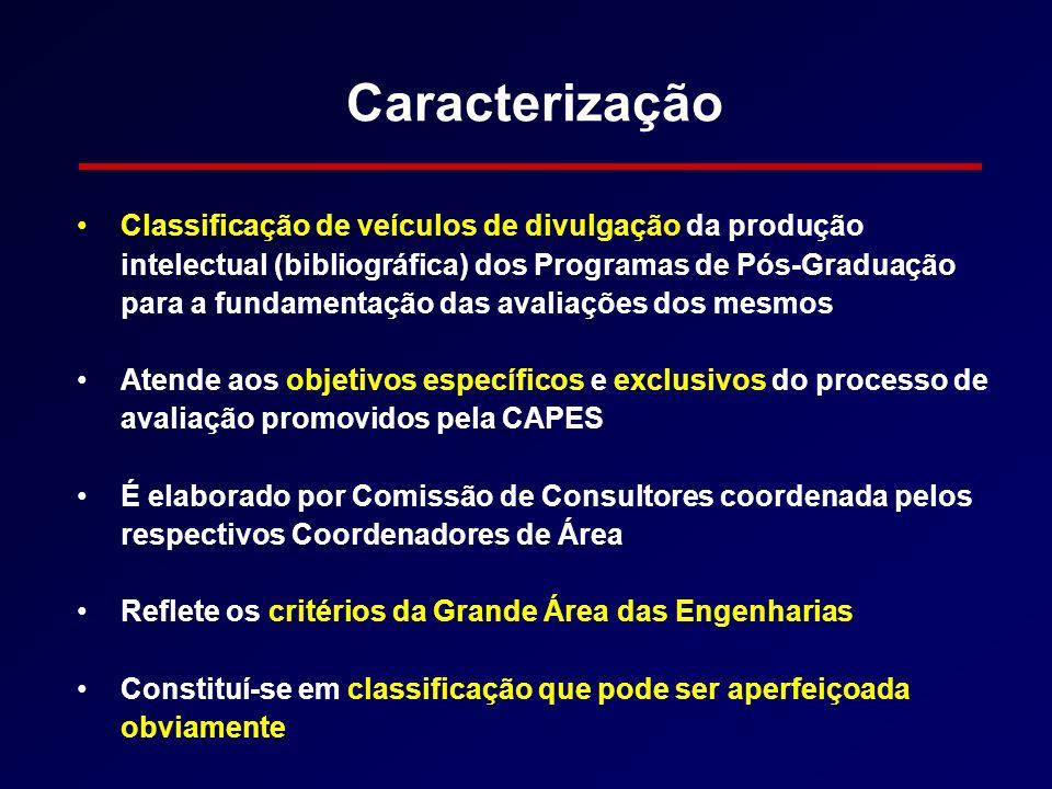 Caracterização Classificação de veículos de divulgação da produção intelectual (bibliográfica) dos Programas de Pós-Graduação para a fundamentação das