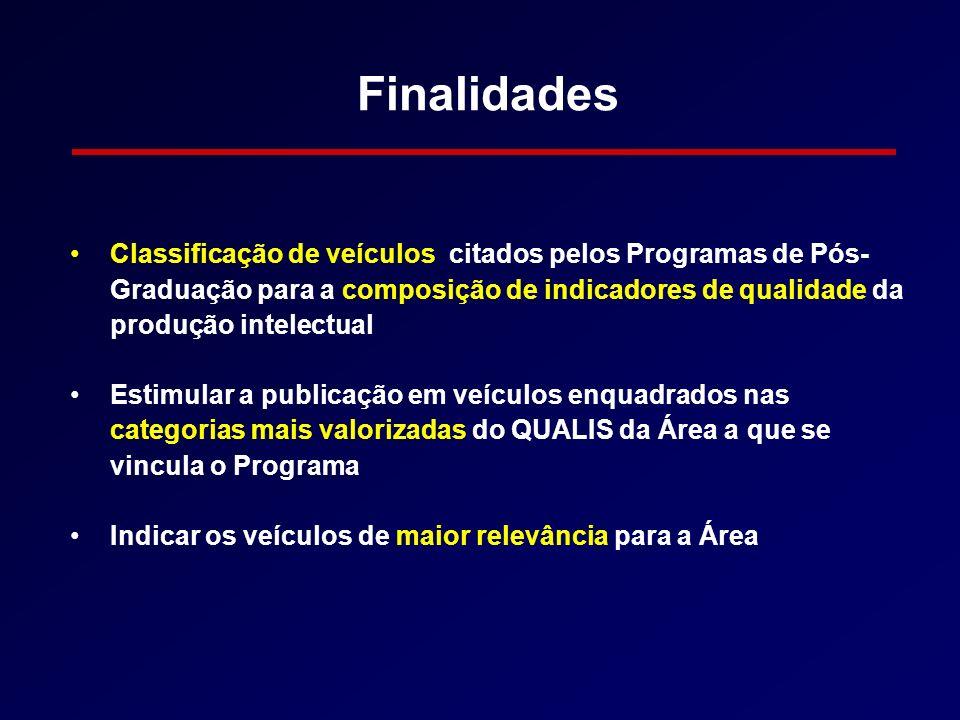 Finalidades Classificação de veículos citados pelos Programas de Pós- Graduação para a composição de indicadores de qualidade da produção intelectual