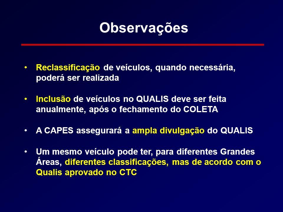 Observações Reclassificação de veículos, quando necessária, poderá ser realizada Inclusão de veículos no QUALIS deve ser feita anualmente, após o fech