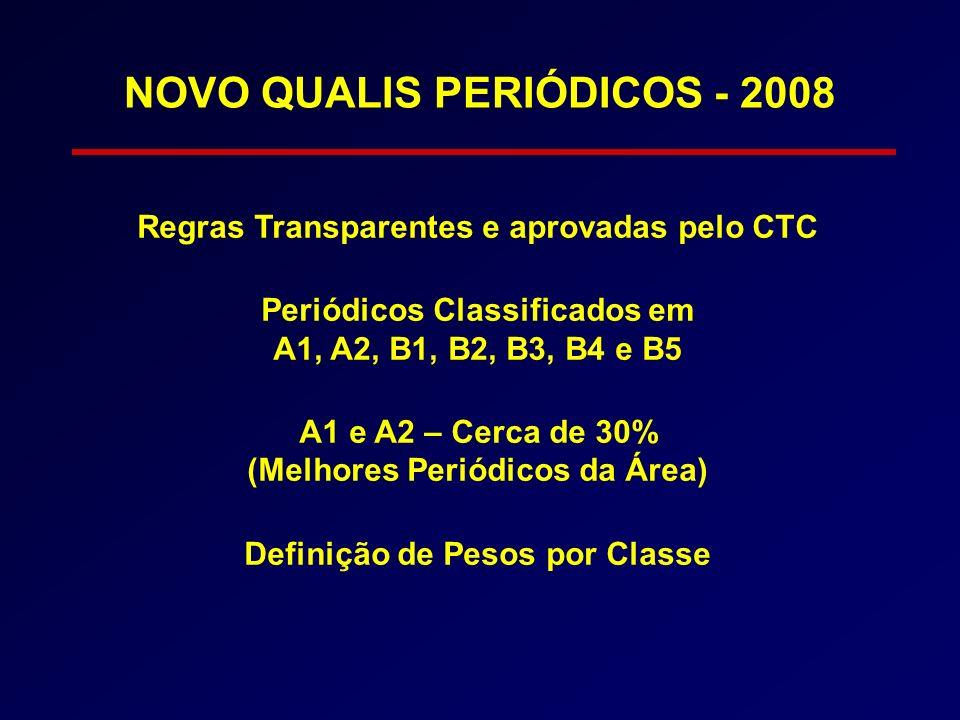 Regras Transparentes e aprovadas pelo CTC Periódicos Classificados em A1, A2, B1, B2, B3, B4 e B5 A1 e A2 – Cerca de 30% (Melhores Periódicos da Área)