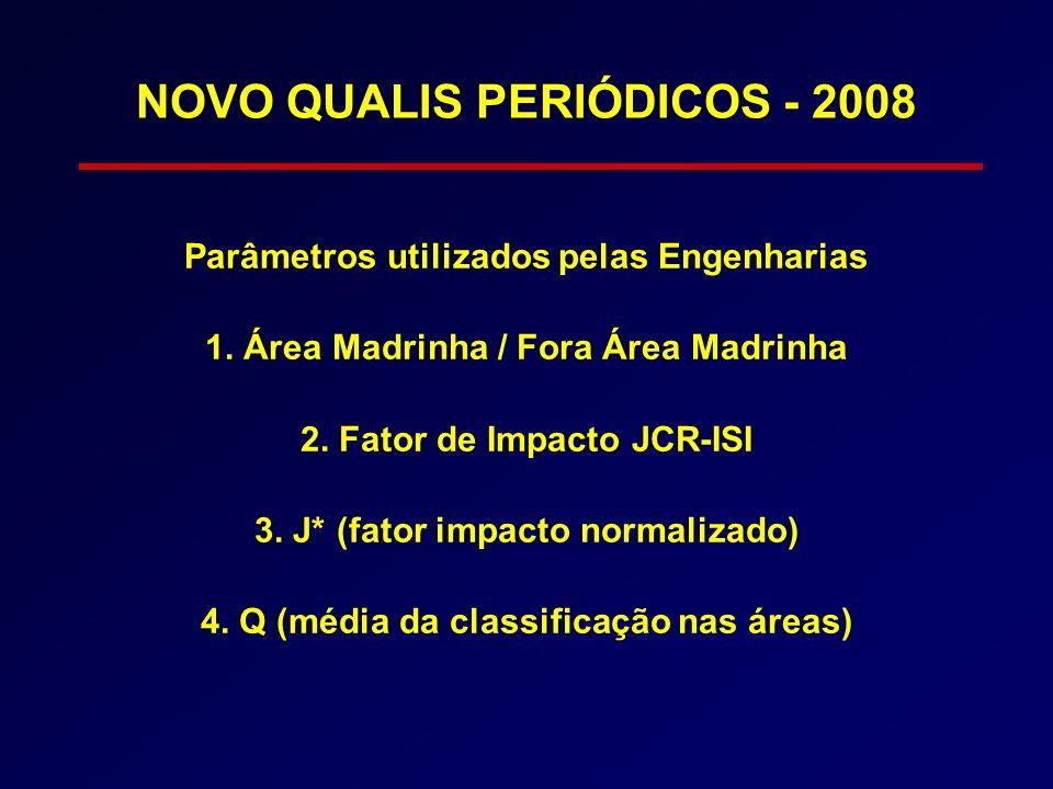 Parâmetros utilizados pelas Engenharias 1. Área Madrinha / Fora Área Madrinha 2. Fator de Impacto JCR-ISI 3. J* (fator impacto normalizado) 4. Q (médi
