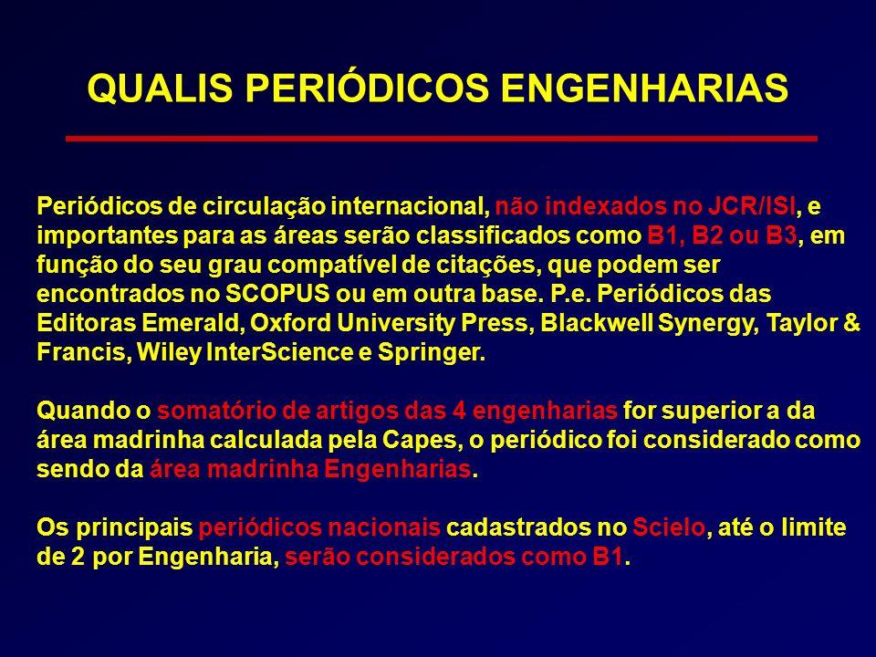 Periódicos de circulação internacional, não indexados no JCR/ISI, e importantes para as áreas serão classificados como B1, B2 ou B3, em função do seu