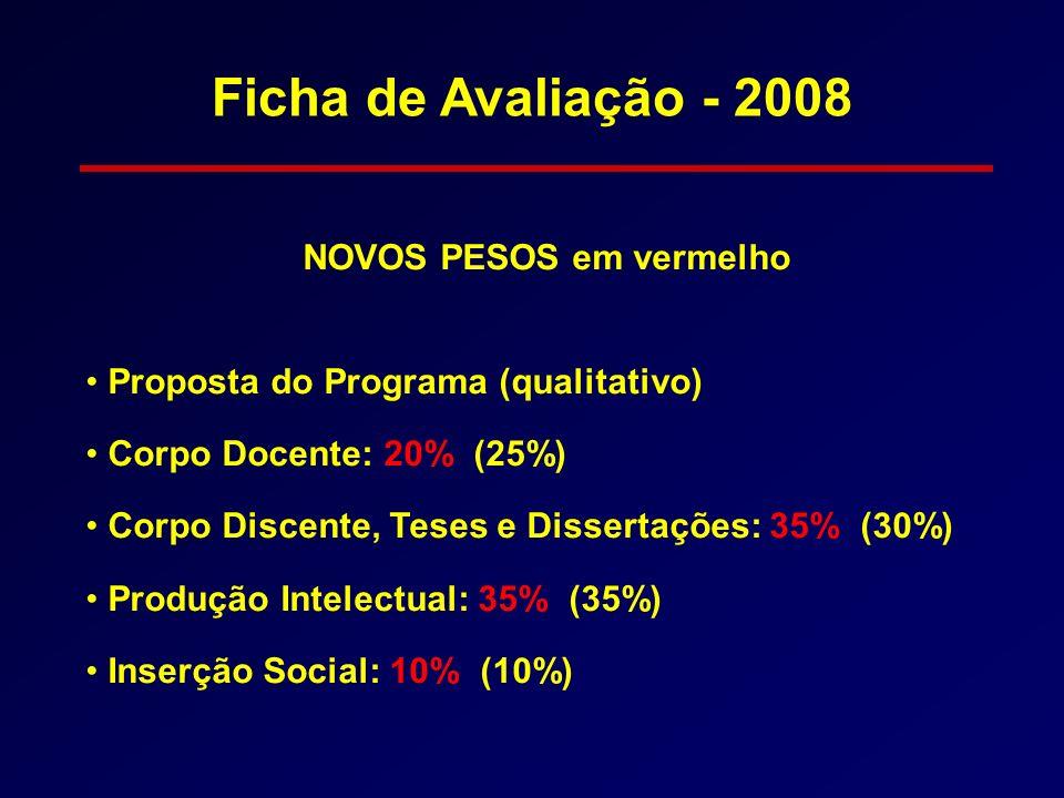 NOVOS PESOS em vermelho Proposta do Programa (qualitativo) Corpo Docente: 20% (25%) Corpo Discente, Teses e Dissertações: 35% (30%) Produção Intelectu