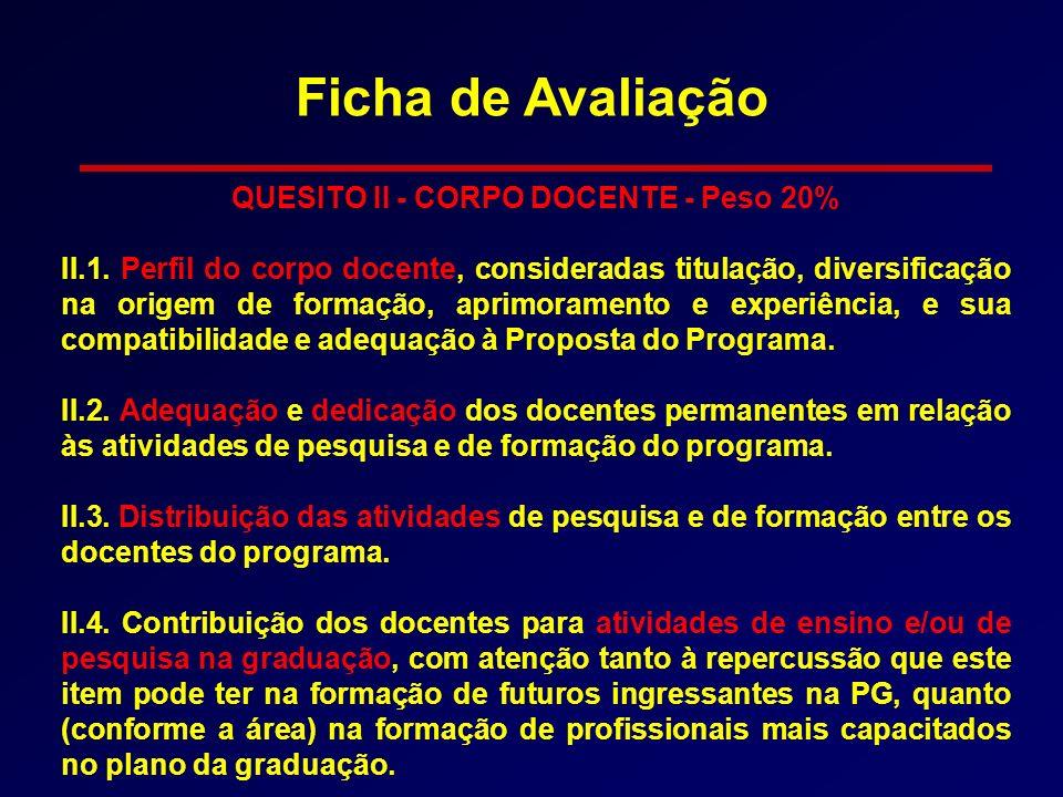 QUESITO II - CORPO DOCENTE - Peso 20% II.1. Perfil do corpo docente, consideradas titulação, diversificação na origem de formação, aprimoramento e exp