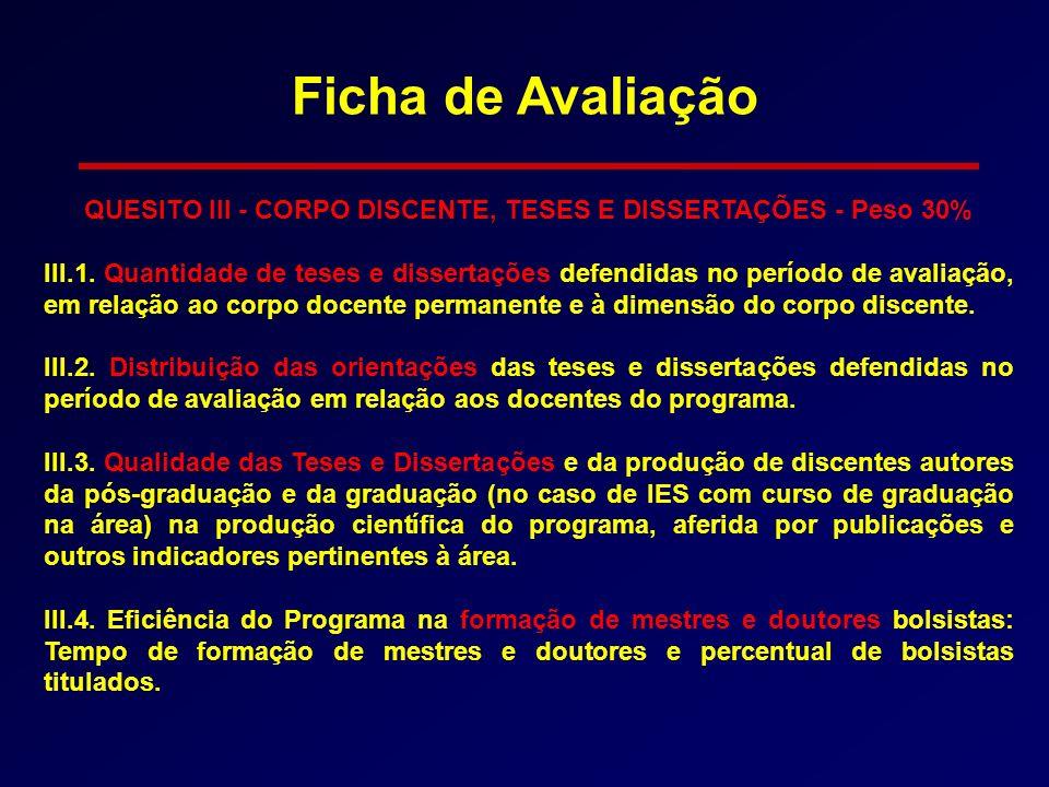QUESITO III - CORPO DISCENTE, TESES E DISSERTAÇÕES - Peso 30% III.1. Quantidade de teses e dissertações defendidas no período de avaliação, em relação