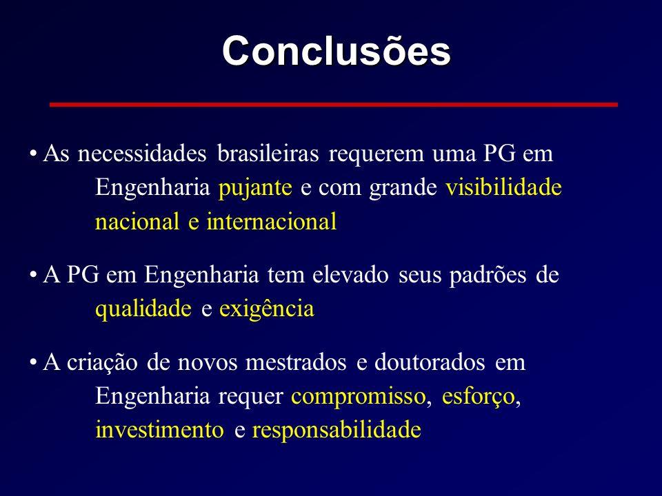 Conclusões As necessidades brasileiras requerem uma PG em Engenharia pujante e com grande visibilidade nacional e internacional A PG em Engenharia tem