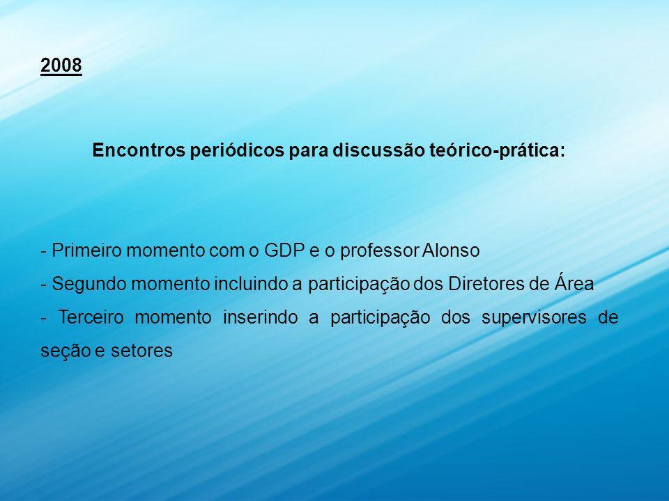 2008 Encontros periódicos para discussão teórico-prática: - Primeiro momento com o GDP e o professor Alonso - Segundo momento incluindo a participação dos Diretores de Área - Terceiro momento inserindo a participação dos supervisores de seção e setores