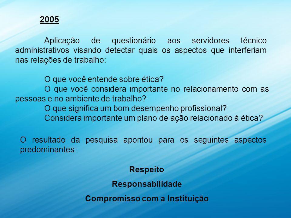 2005 Aplicação de questionário aos servidores técnico administrativos visando detectar quais os aspectos que interferiam nas relações de trabalho: O que você entende sobre ética.