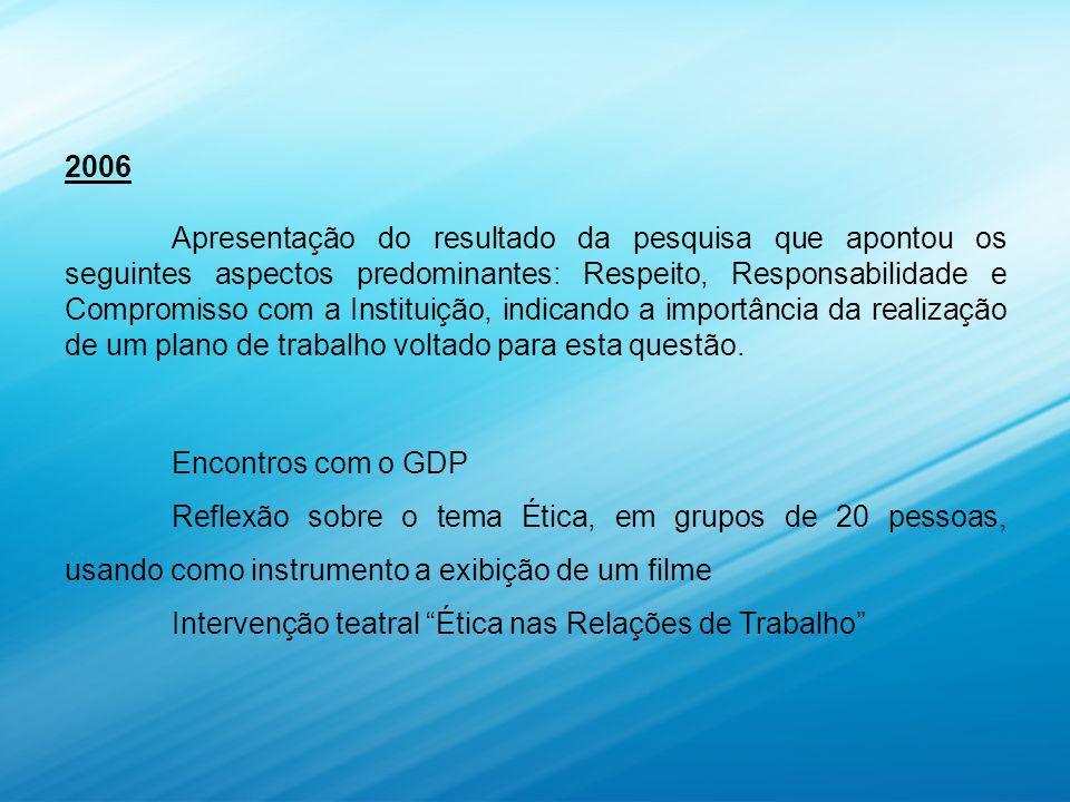 2006 Apresentação do resultado da pesquisa que apontou os seguintes aspectos predominantes: Respeito, Responsabilidade e Compromisso com a Instituição, indicando a importância da realização de um plano de trabalho voltado para esta questão.