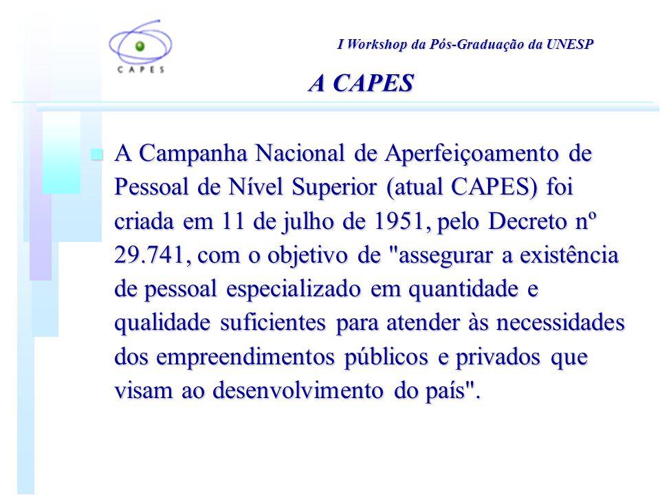 I Workshop da Pós-Graduação da UNESP Total de Artigos Publicados 2004 a 2006 – Periódicos Científicos Critérios de Classificação de Periódicos Científicos