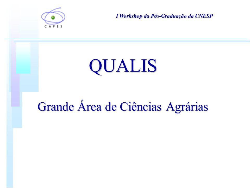 QUALIS Grande Área de Ciências Agrárias I Workshop da Pós-Graduação da UNESP