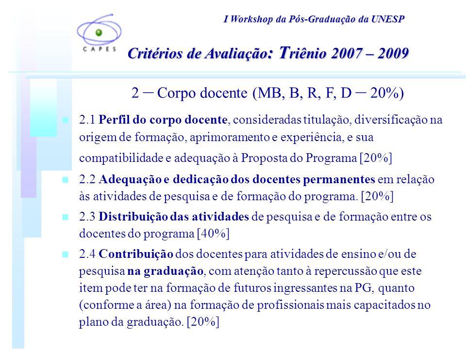 I Workshop da Pós-Graduação da UNESP 2 – Corpo docente (MB, B, R, F, D – 20%) Critérios de Avaliação : T riênio 2007 – 2009 n 2.1 Perfil do corpo docente, consideradas titulação, diversificação na origem de formação, aprimoramento e experiência, e sua compatibilidade e adequação à Proposta do Programa [20%] n 2.2 Adequação e dedicação dos docentes permanentes em relação às atividades de pesquisa e de formação do programa.