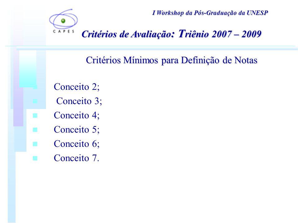 I Workshop da Pós-Graduação da UNESP Critérios Mínimos para Definição de Notas n Conceito 2; n Conceito 3; n Conceito 4; n Conceito 5; n Conceito 6; n Conceito 7.