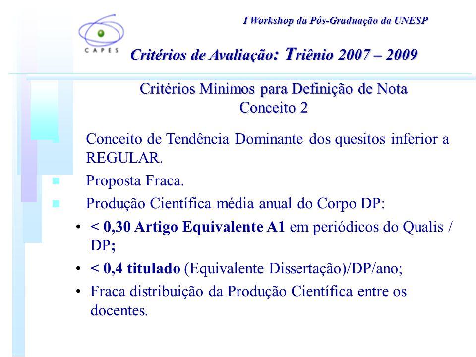 I Workshop da Pós-Graduação da UNESP Critérios Mínimos para Definição de Nota Conceito 2 n Conceito de Tendência Dominante dos quesitos inferior a REGULAR.