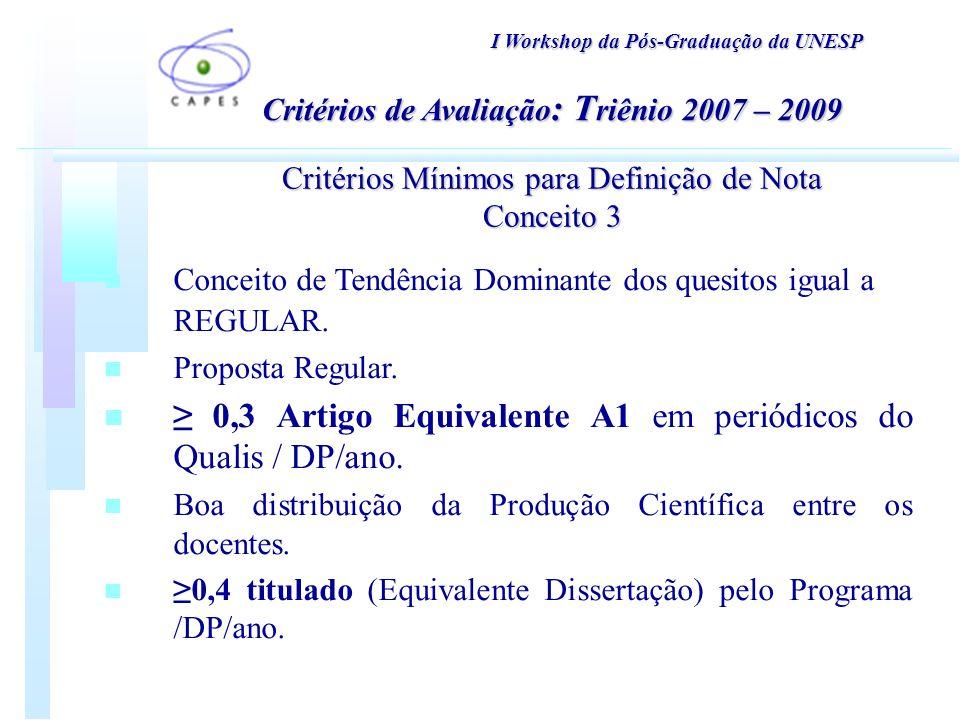 I Workshop da Pós-Graduação da UNESP Critérios Mínimos para Definição de Nota Conceito 3 n Conceito de Tendência Dominante dos quesitos igual a REGULAR.