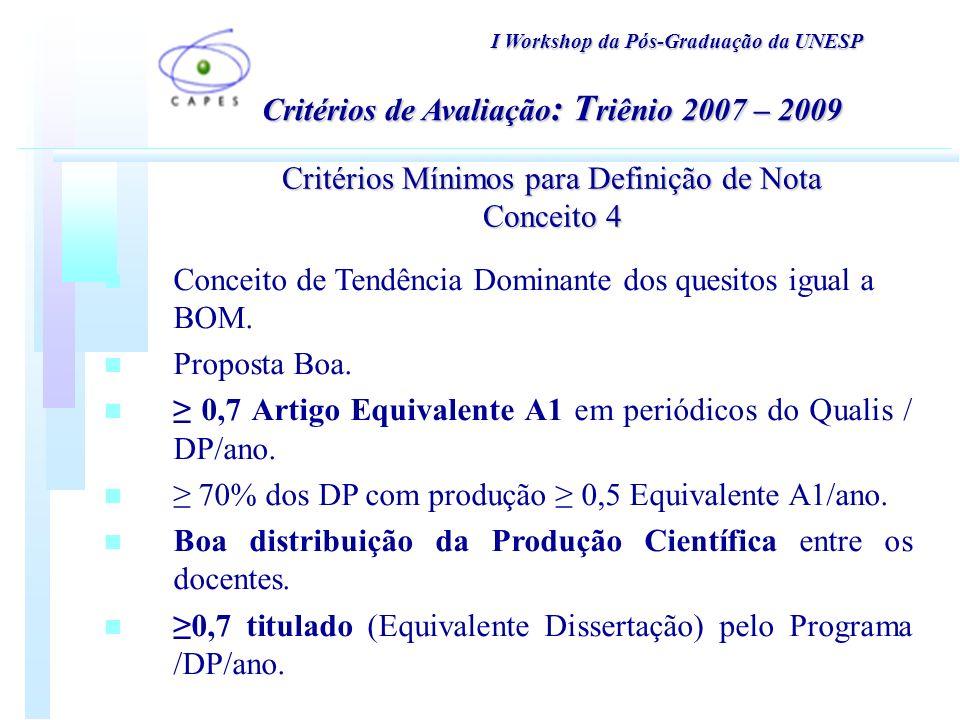 I Workshop da Pós-Graduação da UNESP Critérios Mínimos para Definição de Nota Conceito 4 n Conceito de Tendência Dominante dos quesitos igual a BOM.
