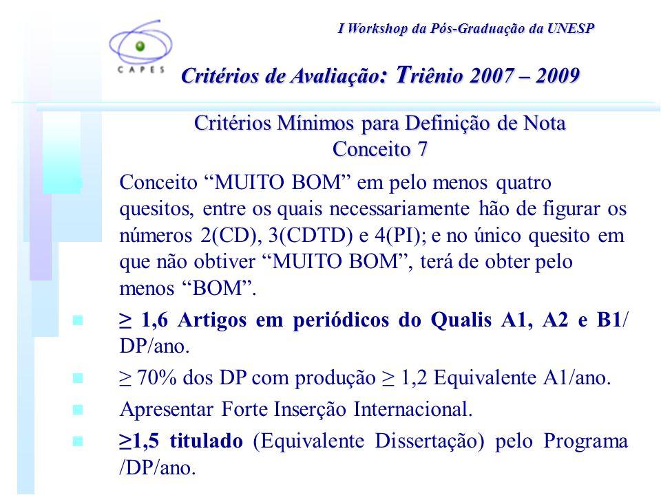 I Workshop da Pós-Graduação da UNESP Critérios Mínimos para Definição de Nota Conceito 7 n Conceito MUITO BOM em pelo menos quatro quesitos, entre os quais necessariamente hão de figurar os números 2(CD), 3(CDTD) e 4(PI); e no único quesito em que não obtiver MUITO BOM, terá de obter pelo menos BOM.