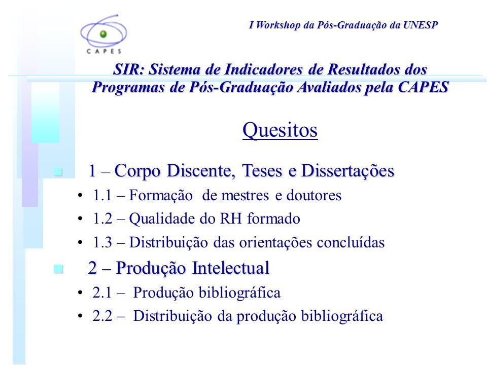 Quesitos n 1 – Corpo Discente, Teses e Dissertações 1.1 – Formação de mestres e doutores 1.2 – Qualidade do RH formado 1.3 – Distribuição das orientações concluídas n 2 – Produção Intelectual 2.1 – Produção bibliográfica 2.2 – Distribuição da produção bibliográfica SIR: Sistema de Indicadores de Resultados dos Programas de Pós-Graduação Avaliados pela CAPES