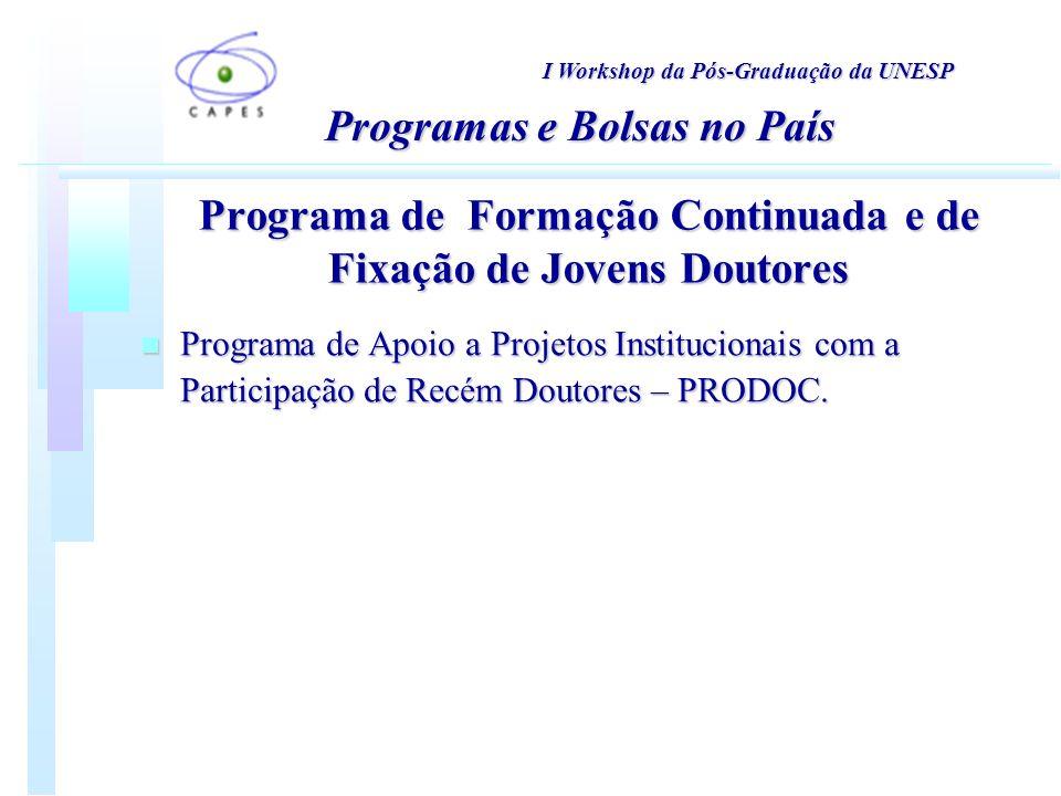 Sistema SIR Sistema de Indicadores de Resultados dos Programas de Pós-Graduação Avaliados pela CAPES I Workshop da Pós-Graduação da UNESP