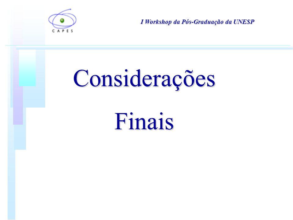 Considerações Finais I Workshop da Pós-Graduação da UNESP